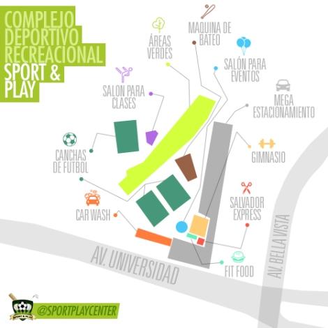 mapa sport play